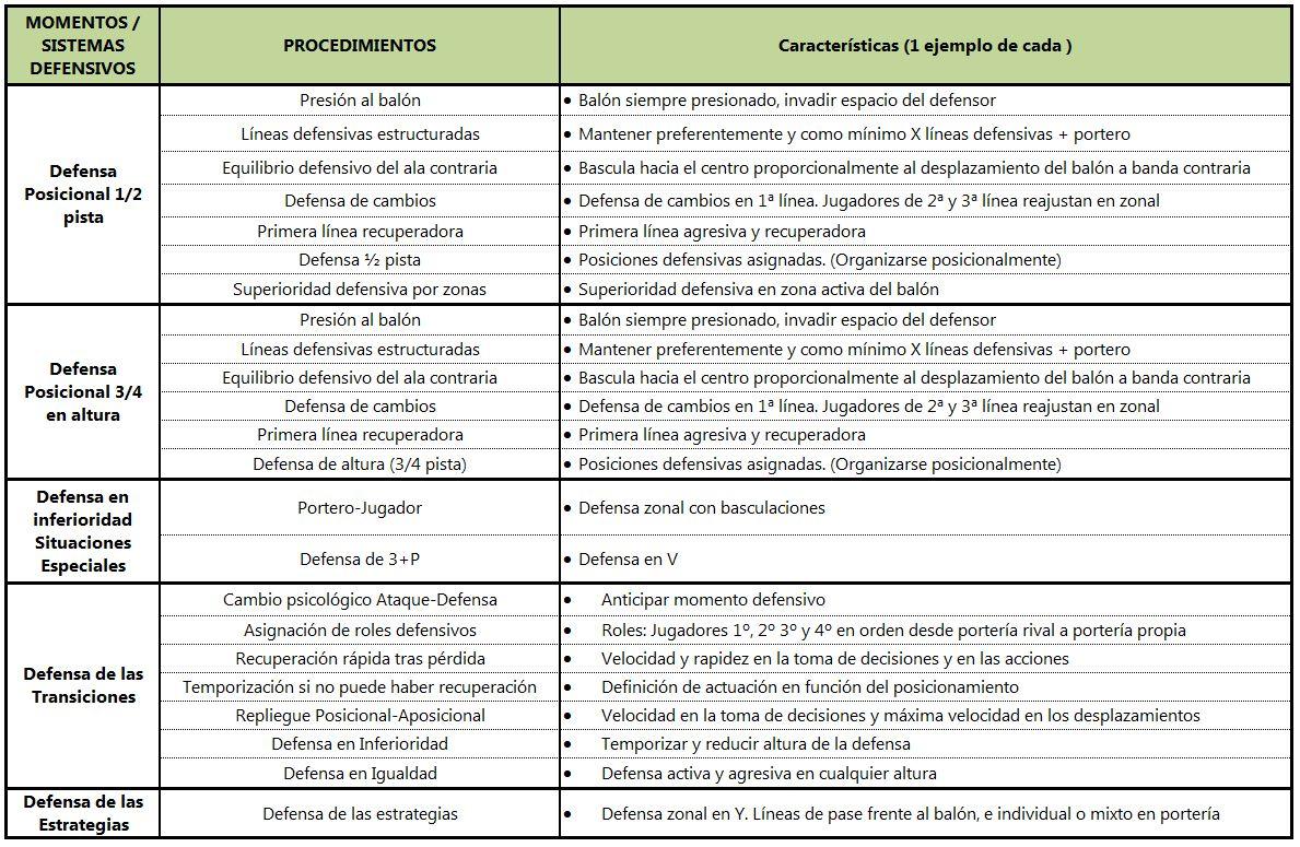 P gina 4 for Ejemplo de manual de procedimientos de un restaurante