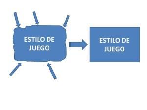 EstiloJuego