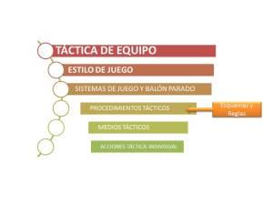 TacticaEquipo
