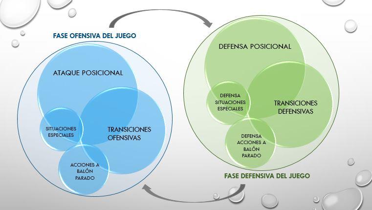 Estructura2